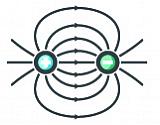 אלקטרומגנטיות